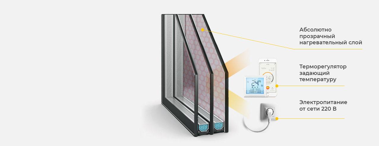 Фото схемы подключения греющего стеклопакета для окон