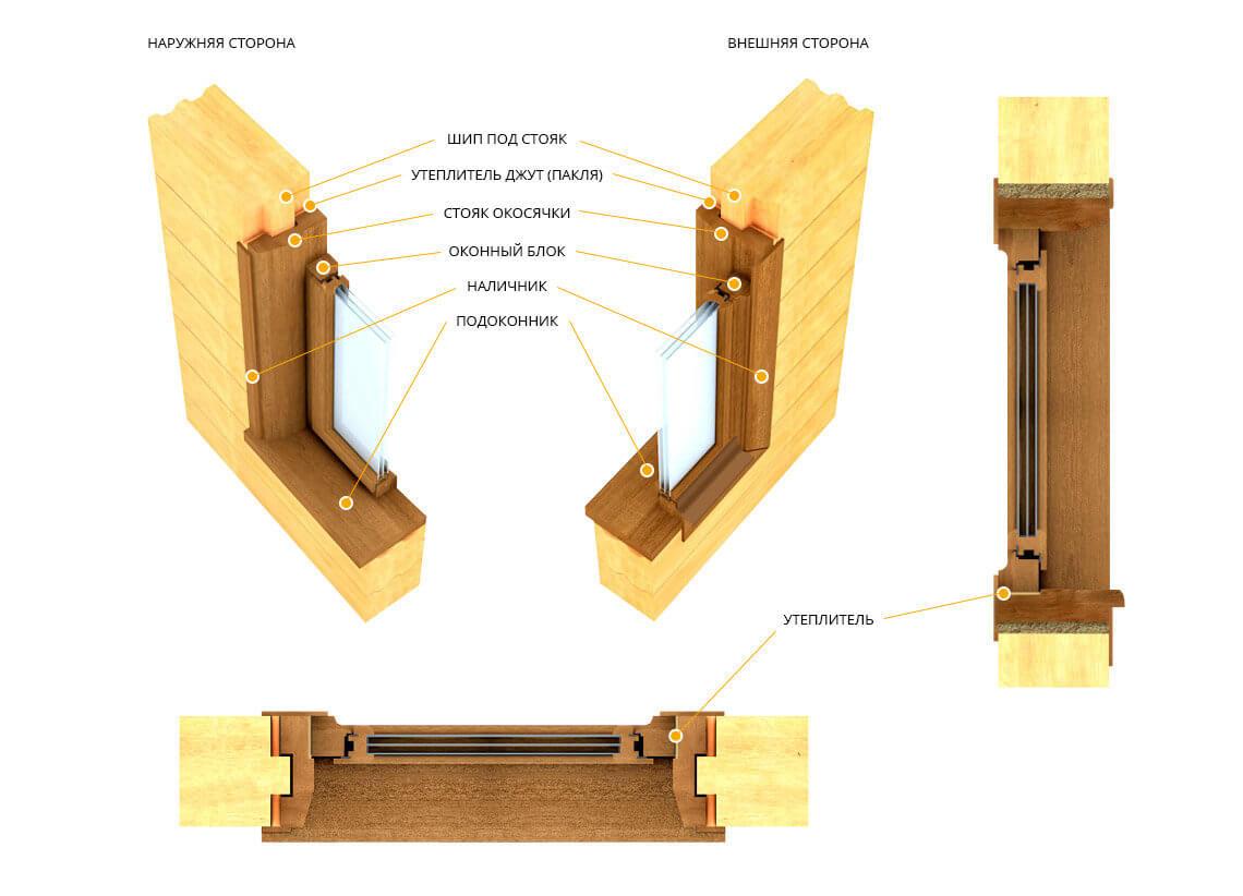Советы - как выбрать и заказать окно в деревянный загородный дом? Фото и дизайн!