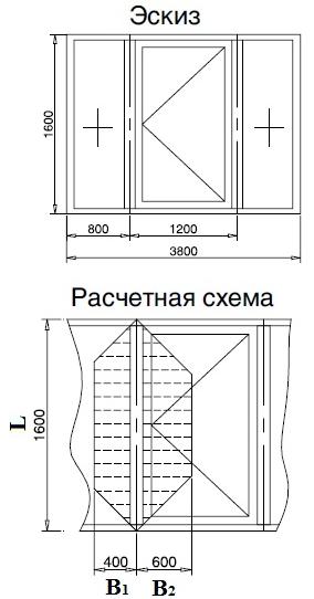 Эскиз панорамного остекления